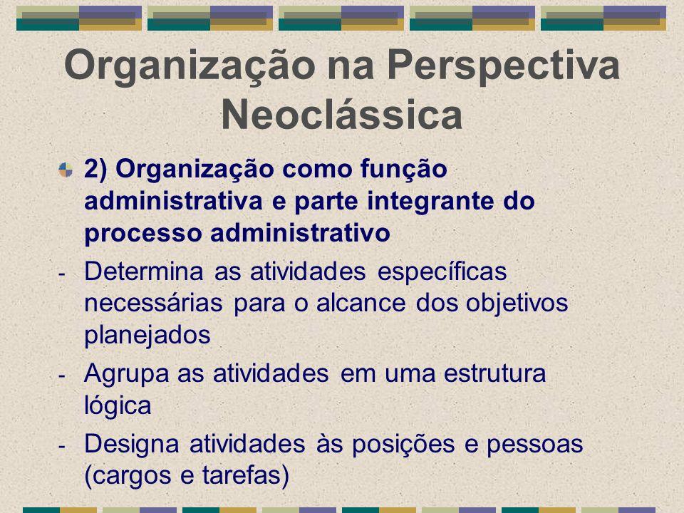 Organização na Perspectiva Neoclássica 2) Organização como função administrativa e parte integrante do processo administrativo - Determina as atividad