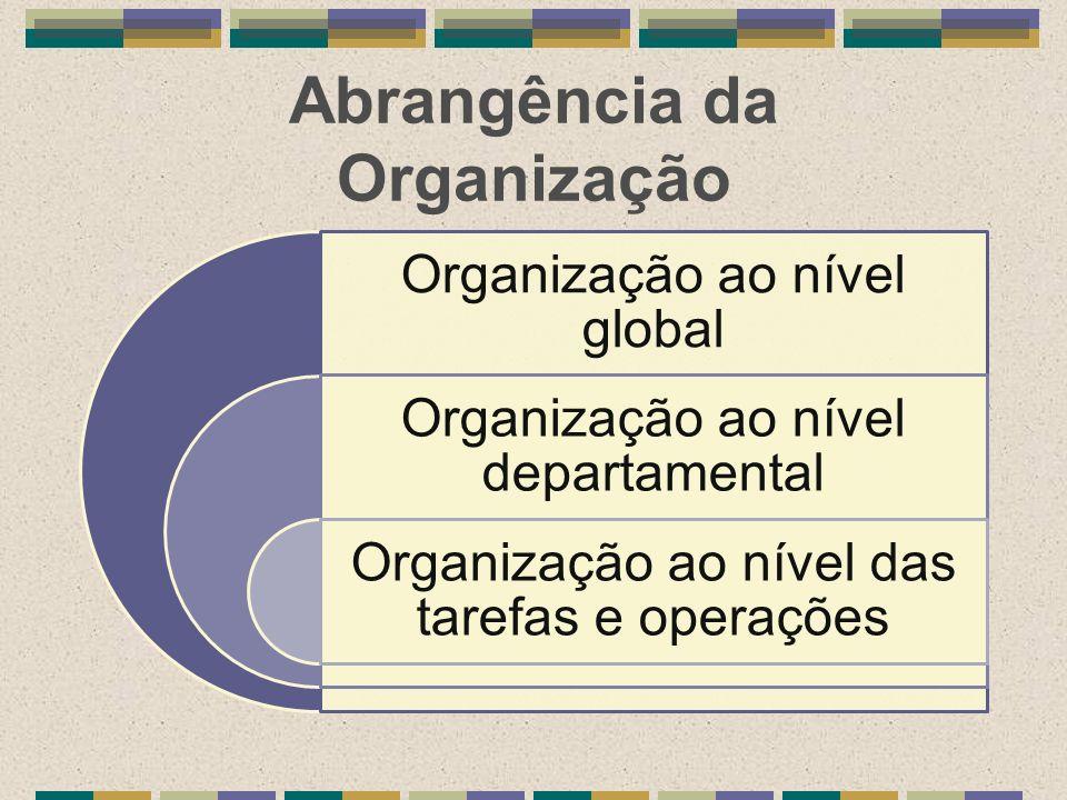 Abrangência da Organização Organização ao nível global Organização ao nível departamental Organização ao nível das tarefas e operações