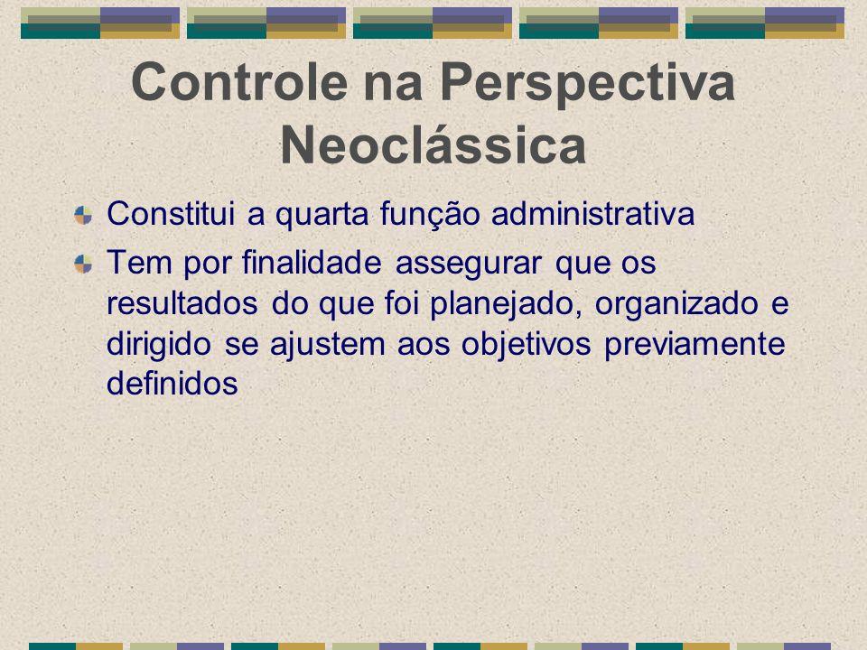 Controle na Perspectiva Neoclássica Constitui a quarta função administrativa Tem por finalidade assegurar que os resultados do que foi planejado, orga