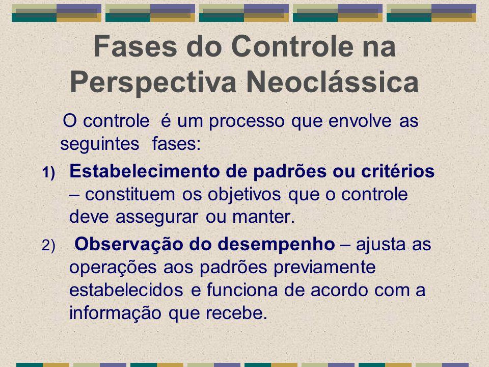 Fases do Controle na Perspectiva Neoclássica O controle é um processo que envolve as seguintes fases: 1) Estabelecimento de padrões ou critérios – con