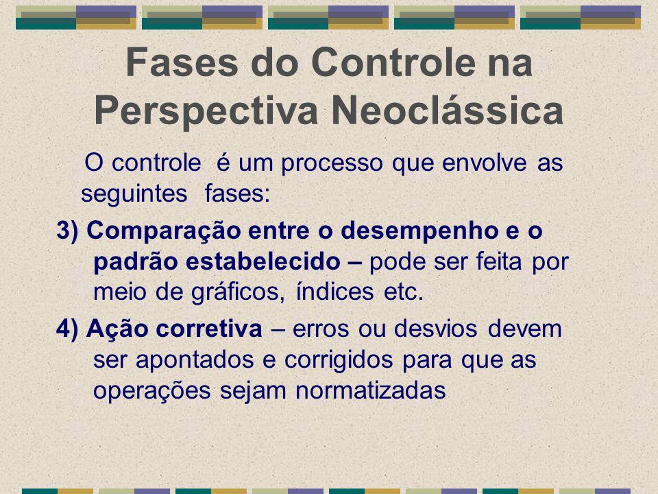Fases do Controle na Perspectiva Neoclássica O controle é um processo que envolve as seguintes fases: 3) Comparação entre o desempenho e o padrão esta