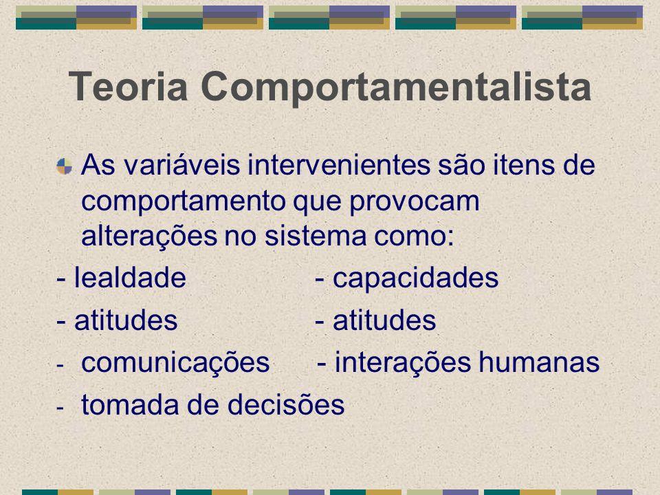 Teoria Comportamentalista As variáveis intervenientes são itens de comportamento que provocam alterações no sistema como: - lealdade - capacidades - a