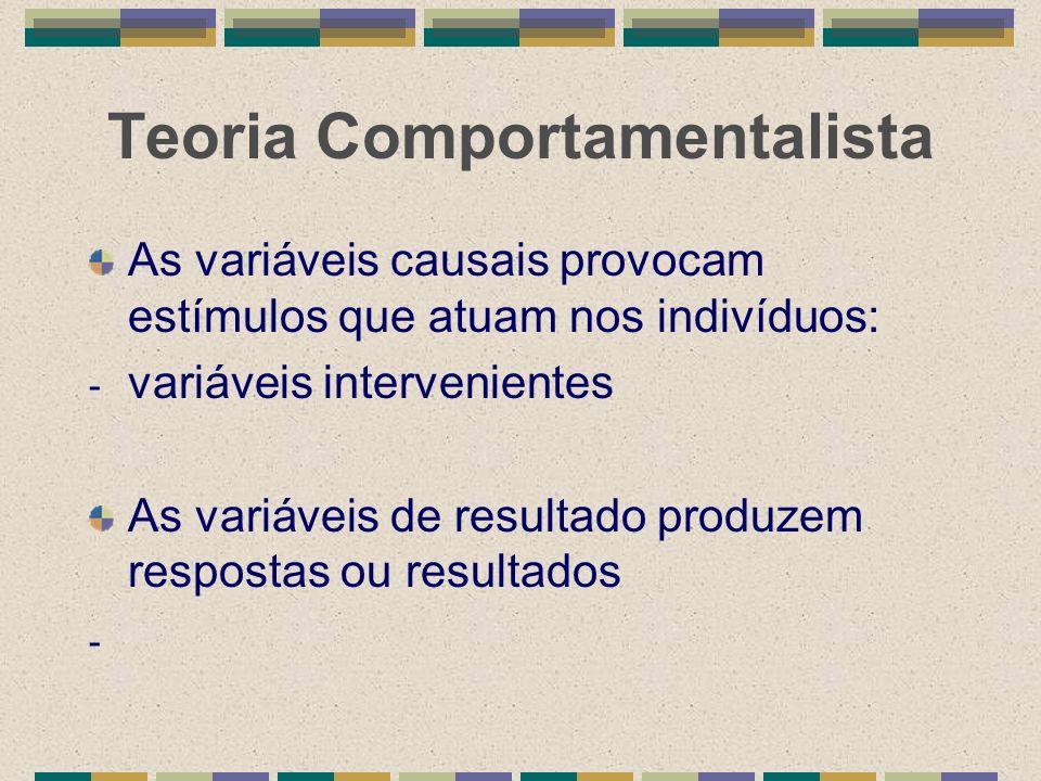 Teoria Comportamentalista As variáveis causais provocam estímulos que atuam nos indivíduos: - variáveis intervenientes As variáveis de resultado produ