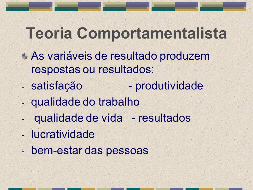 Teoria Comportamentalista As variáveis de resultado produzem respostas ou resultados: - satisfação - produtividade - qualidade do trabalho - qualidade