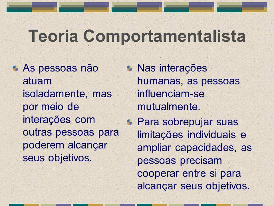 Teoria Comportamentalista As pessoas não atuam isoladamente, mas por meio de interações com outras pessoas para poderem alcançar seus objetivos. Nas i