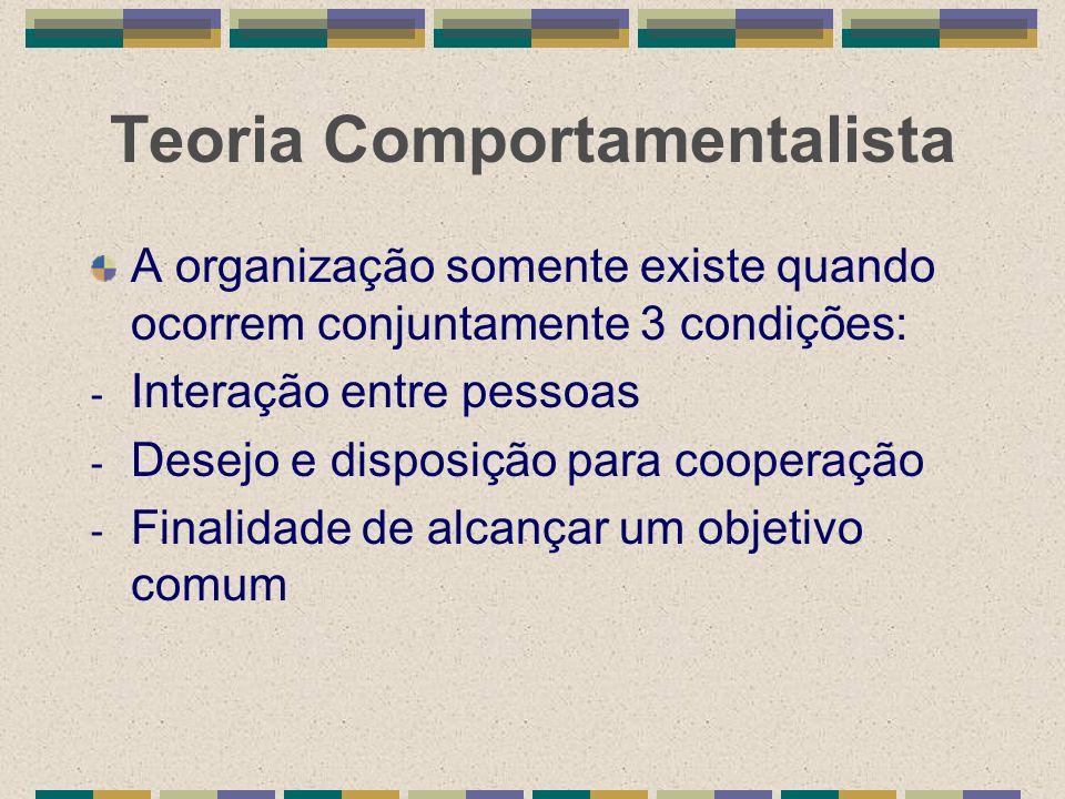 Teoria Comportamentalista A organização somente existe quando ocorrem conjuntamente 3 condições: - Interação entre pessoas - Desejo e disposição para