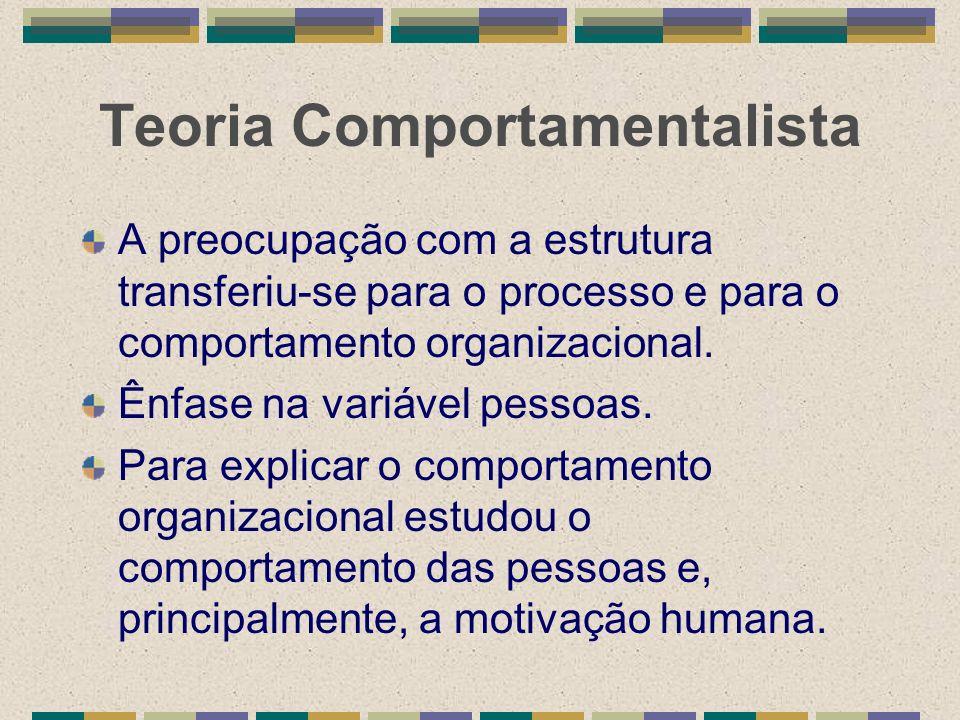 Teoria Comportamentalista A preocupação com a estrutura transferiu-se para o processo e para o comportamento organizacional. Ênfase na variável pessoa