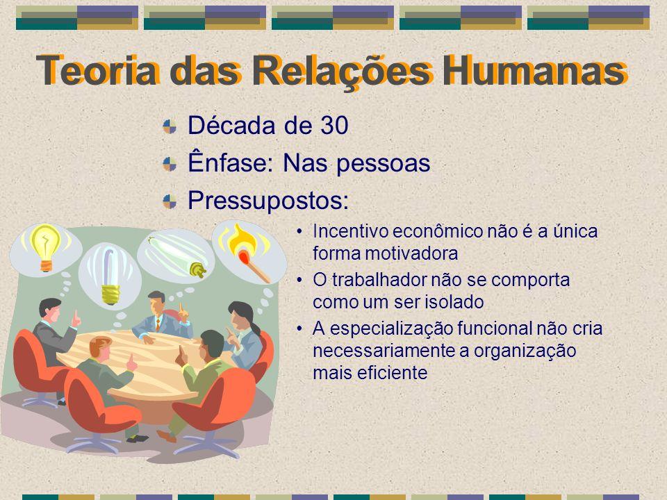 Teoria das Relações Humanas Década de 30 Ênfase: Nas pessoas Pressupostos: Incentivo econômico não é a única forma motivadora O trabalhador não se com