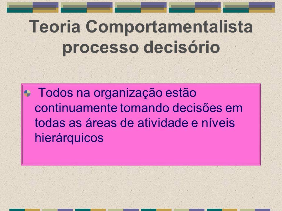 Teoria Comportamentalista processo decisório Todos na organização estão continuamente tomando decisões em todas as áreas de atividade e níveis hierárq