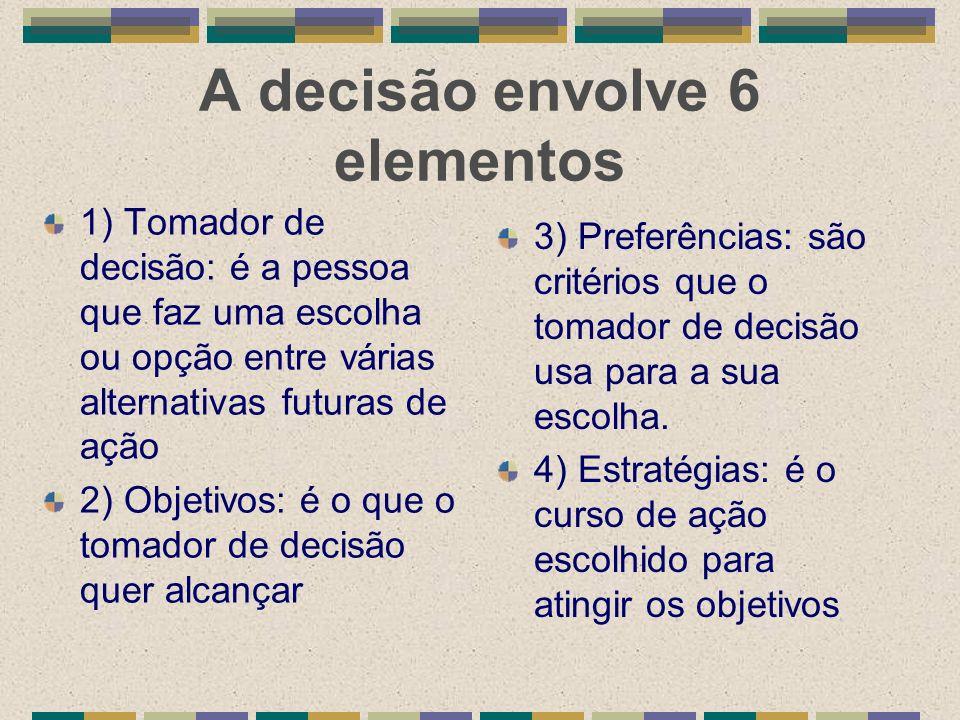 A decisão envolve 6 elementos 1) Tomador de decisão: é a pessoa que faz uma escolha ou opção entre várias alternativas futuras de ação 2) Objetivos: é