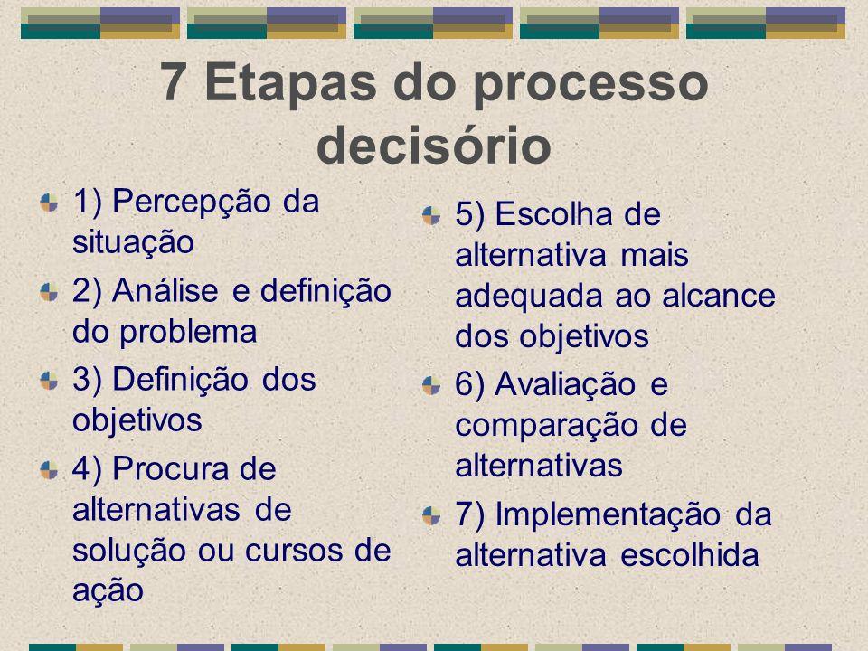 7 Etapas do processo decisório 1) Percepção da situação 2) Análise e definição do problema 3) Definição dos objetivos 4) Procura de alternativas de so