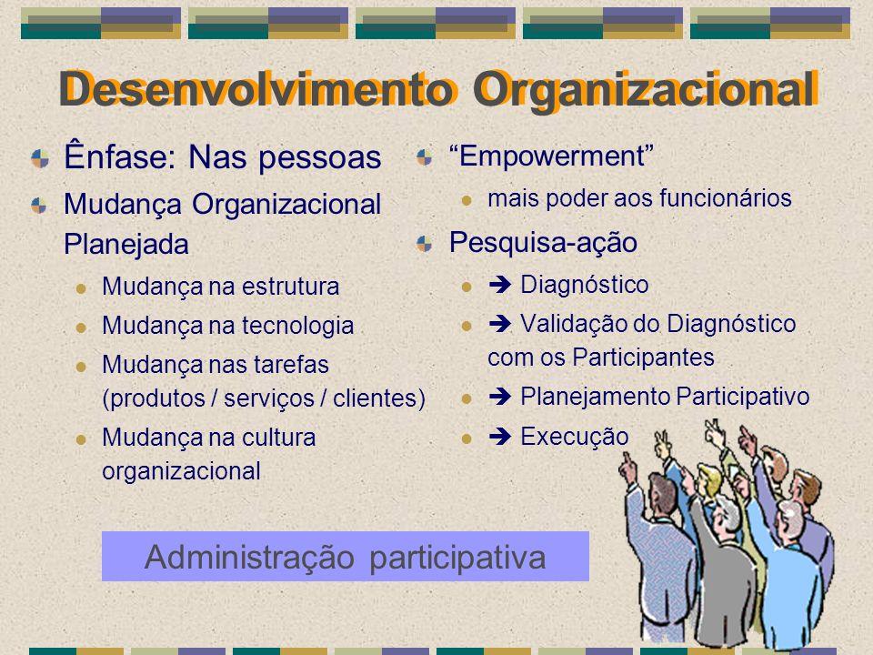 Desenvolvimento Organizacional Ênfase: Nas pessoas Mudança Organizacional Planejada Mudança na estrutura Mudança na tecnologia Mudança nas tarefas (pr