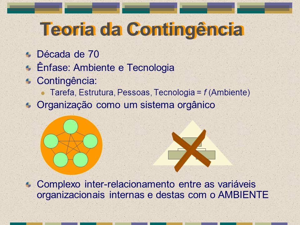 Teoria da Contingência Década de 70 Ênfase: Ambiente e Tecnologia Contingência: Tarefa, Estrutura, Pessoas, Tecnologia = f (Ambiente) Organização como