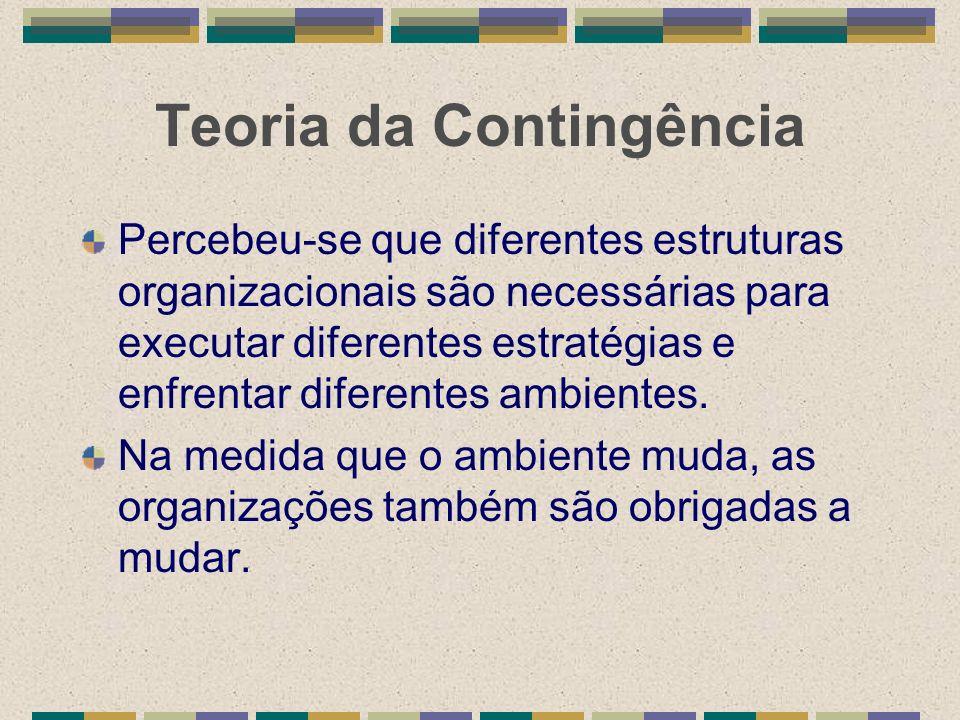 Teoria da Contingência Percebeu-se que diferentes estruturas organizacionais são necessárias para executar diferentes estratégias e enfrentar diferent