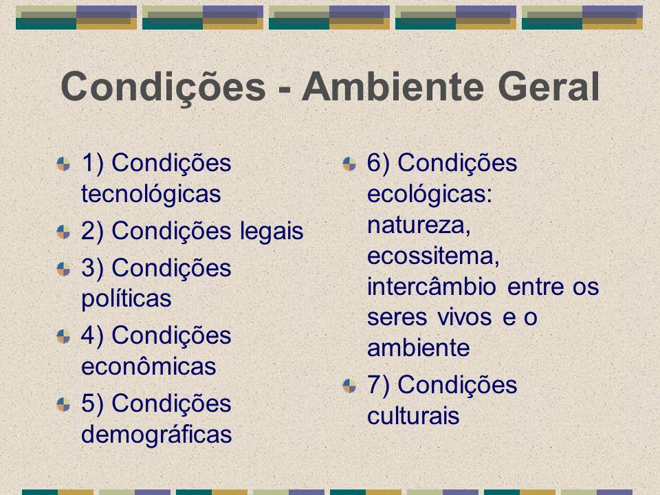 Condições - Ambiente Geral 1) Condições tecnológicas 2) Condições legais 3) Condições políticas 4) Condições econômicas 5) Condições demográficas 6) C