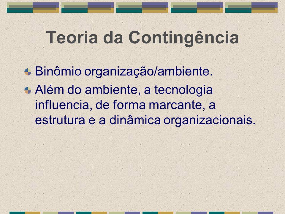 Teoria da Contingência Binômio organização/ambiente. Além do ambiente, a tecnologia influencia, de forma marcante, a estrutura e a dinâmica organizaci