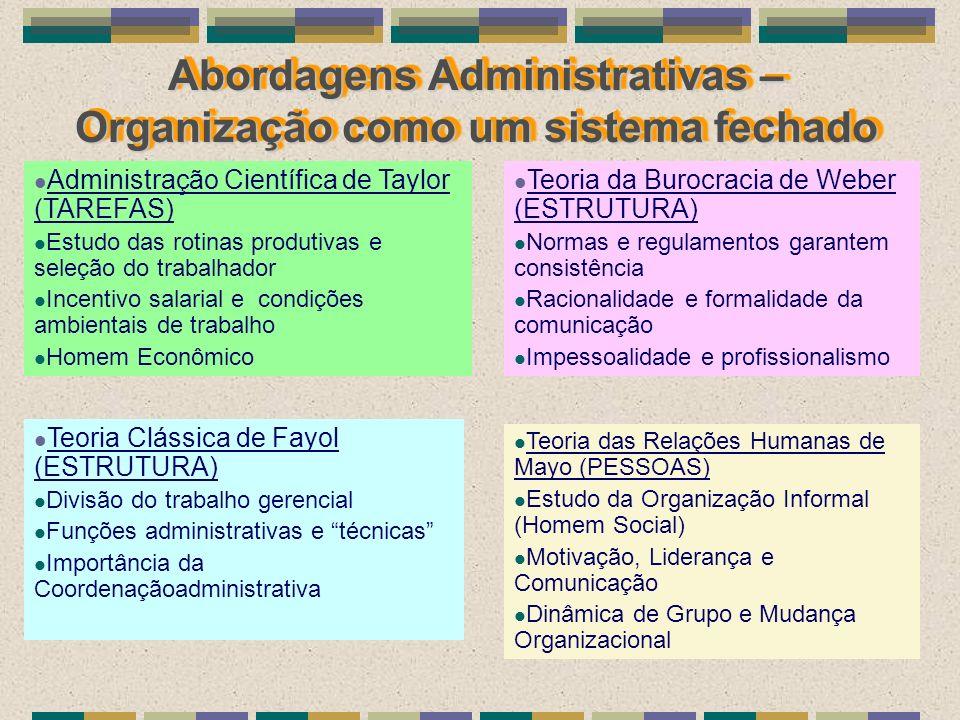 Abordagens Administrativas – Organização como um sistema fechado Administração Científica de Taylor (TAREFAS) Estudo das rotinas produtivas e seleção