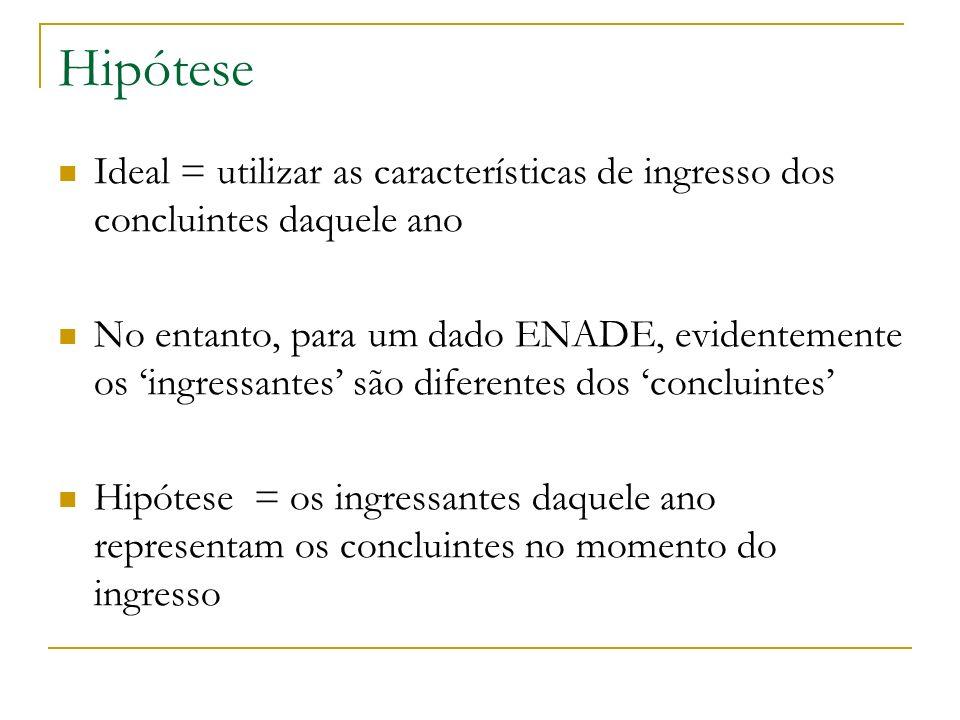 Hipótese Ideal = utilizar as características de ingresso dos concluintes daquele ano No entanto, para um dado ENADE, evidentemente os ingressantes são