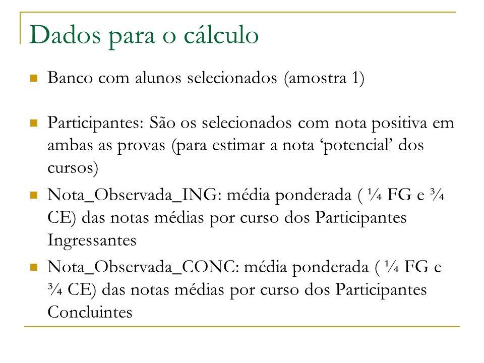 Dados para o cálculo Banco com alunos selecionados (amostra 1) Participantes: São os selecionados com nota positiva em ambas as provas (para estimar a