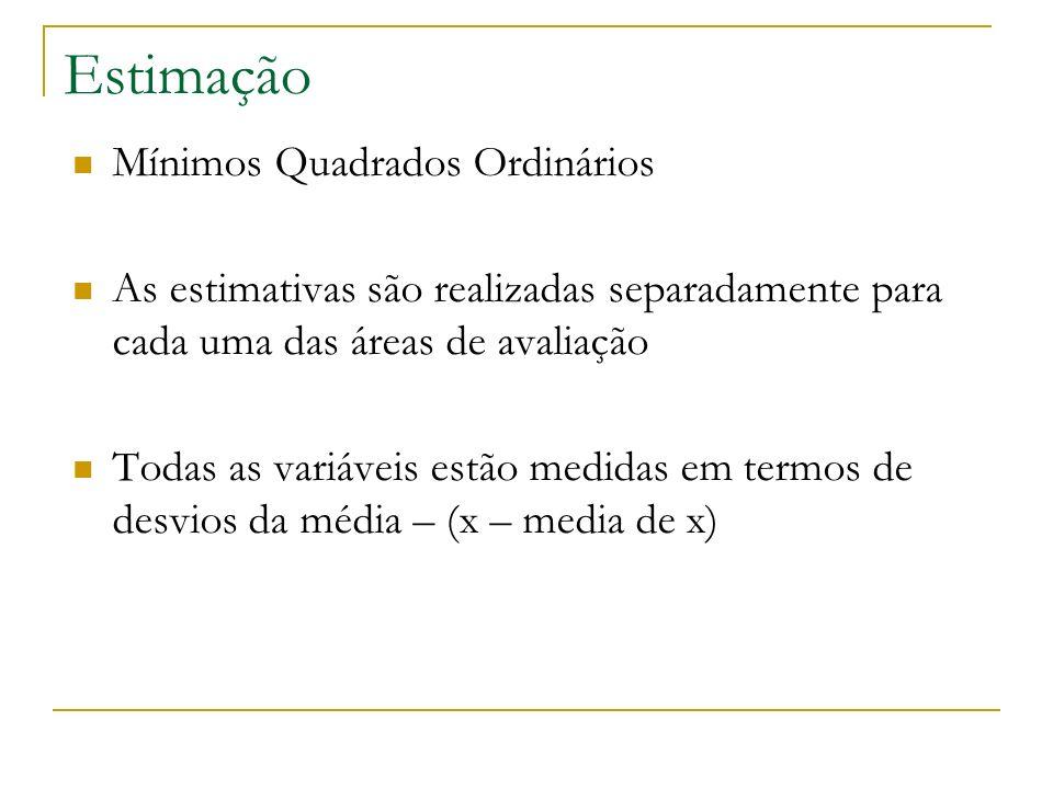 Estimação Mínimos Quadrados Ordinários As estimativas são realizadas separadamente para cada uma das áreas de avaliação Todas as variáveis estão medid