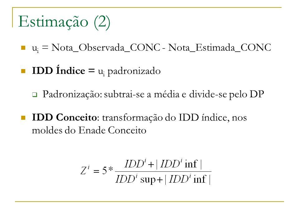 Estimação (2) u i = Nota_Observada_CONC - Nota_Estimada_CONC IDD Índice = u i padronizado Padronização: subtrai-se a média e divide-se pelo DP IDD Con