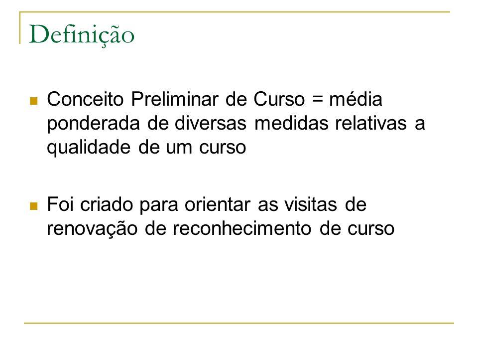 Definição Conceito Preliminar de Curso = média ponderada de diversas medidas relativas a qualidade de um curso Foi criado para orientar as visitas de