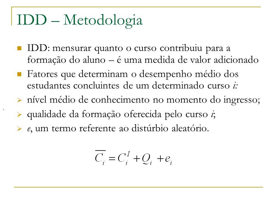 IDD – Metodologia IDD: mensurar quanto o curso contribuiu para a formação do aluno – é uma medida de valor adicionado Fatores que determinam o desempe