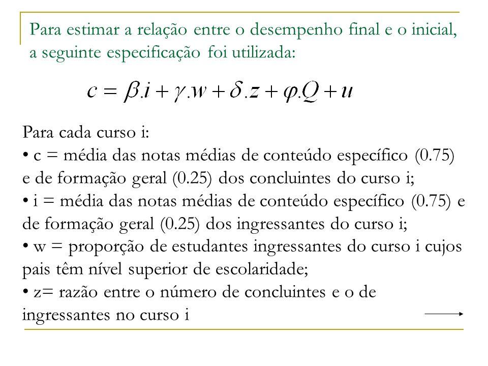 Para estimar a relação entre o desempenho final e o inicial, a seguinte especificação foi utilizada: Para cada curso i: c = média das notas médias de