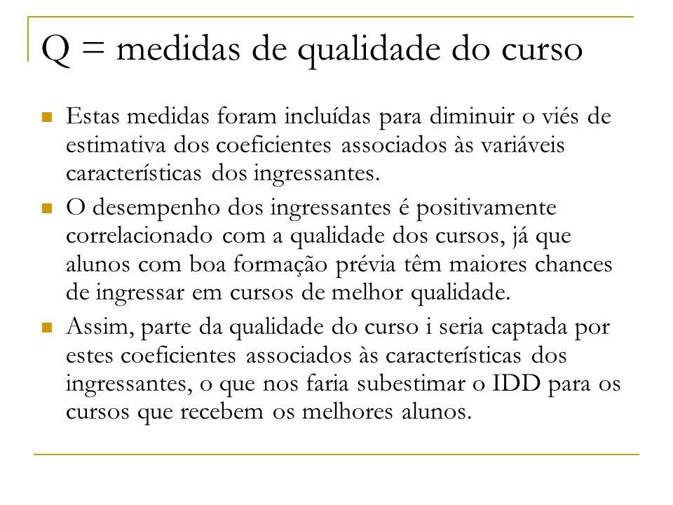 Q = medidas de qualidade do curso Estas medidas foram incluídas para diminuir o viés de estimativa dos coeficientes associados às variáveis caracterís