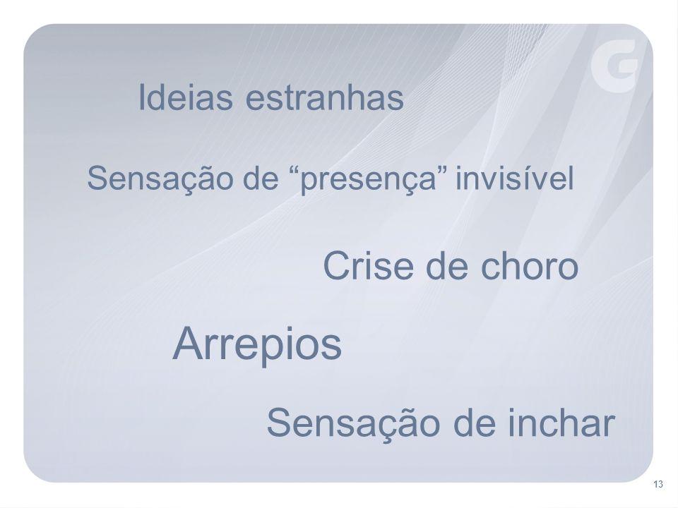 Crise de choro Sensação de inchar Sensação de presença invisível Arrepios Ideias estranhas 13