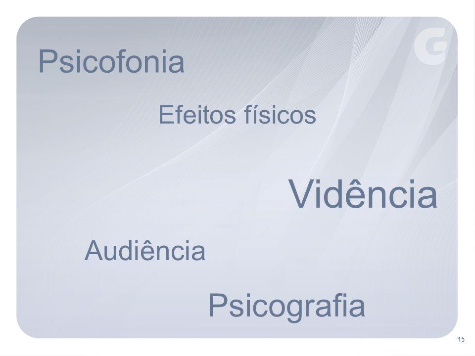 Vidência Audiência Psicofonia Psicografia Efeitos físicos 15