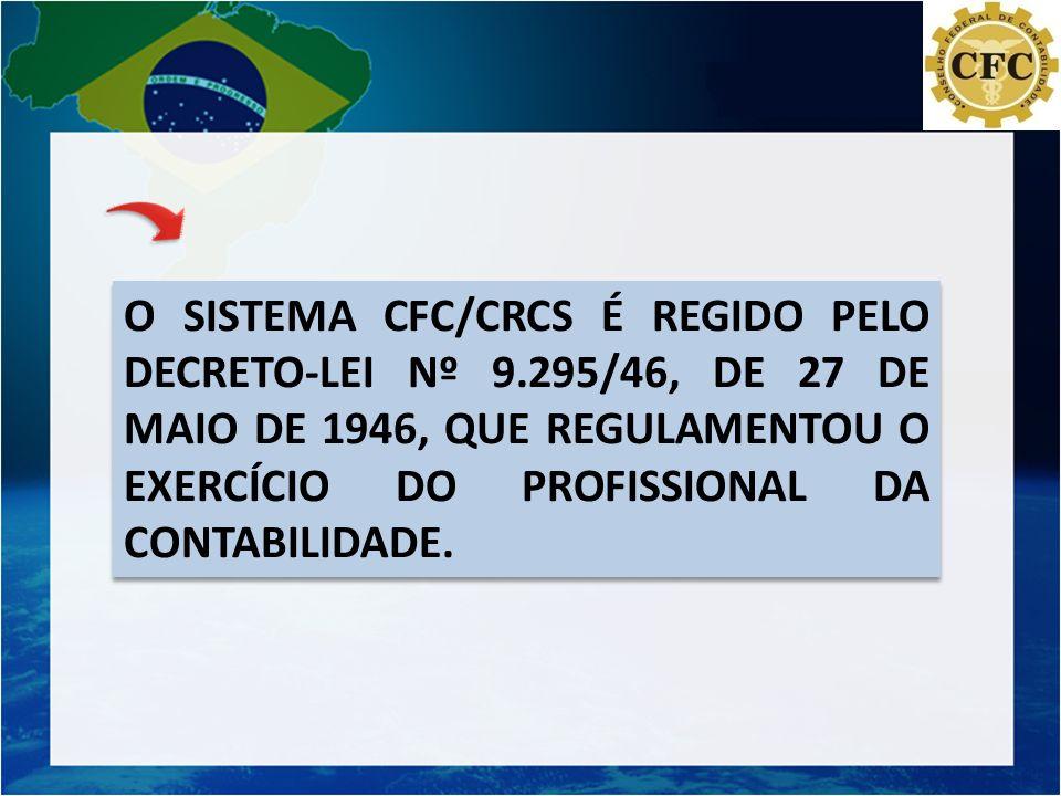 O TRABALHO DA COMISSÃO SOMADO ÁS SUGESTÕES RECEBIDAS E DAS DISPOSIÇÕES DA RESOLUÇÃO CNE/CES 10/2004, DE 16/12/2004, QUE INSTITUIU AS DIRETRIZES CURRICULARES NACIONAIS PARA O CURSO DE GRADUAÇÃO EM CIÊNCIAS CONTÁBEIS, RESULTOU EM 2 PUBLICAÇÕES QUE CONTÉM UMA PROPOSTA DE MATRIZ CURRICULAR PARA ATENDER AS NECESSIDADES DO ENSINO DA CONTABILIDADE A SABER: