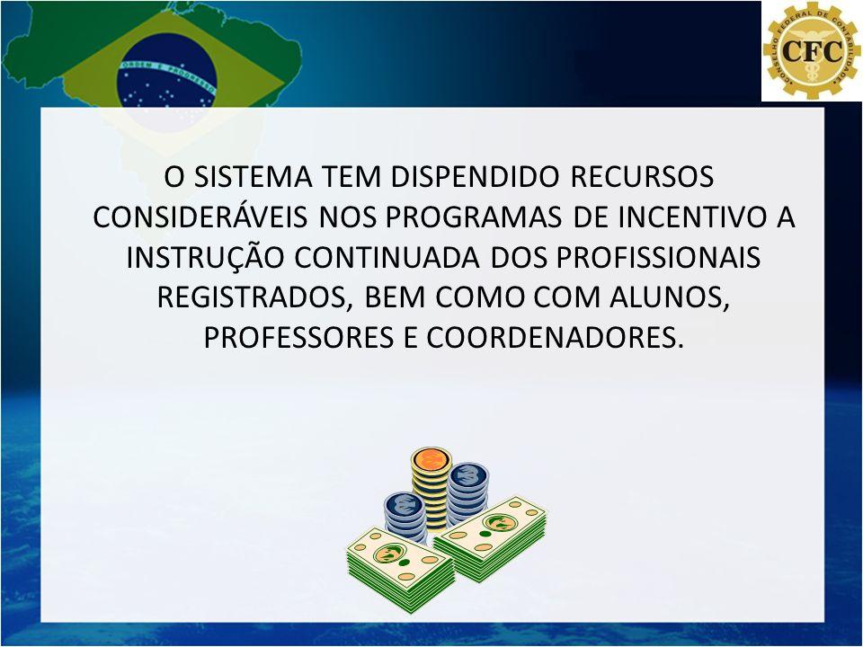 1º EXAME DE SUFICIÊNCIA ACERTOS E ERROS POR CONTEÚDO / REGIÃO
