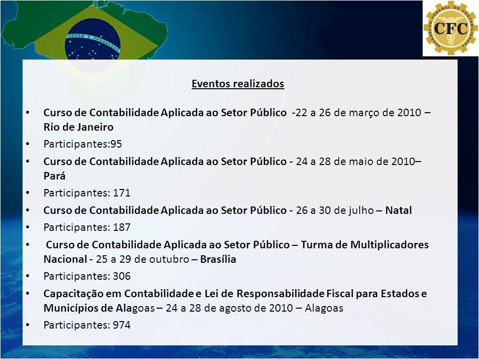 Encontro de Coordenadores do Curso de Ciências Contábeis março de 2009 – Brasília Participantes: 360 Encontro de Coordenadores do Curso de Ciências Contábeis março de 2010 – Brasília Participantes: 260 Seminário sobre IRFS para Pequenas e Médias Empresas – 2 a 4 de agosto de 2010 – Rio de Janeiro Participantes: 750 Seminário sobre IRFS para Pequenas e Médias Empresas – 29 e 30 de novembro de 2010 – São Paulo Participantes: 750