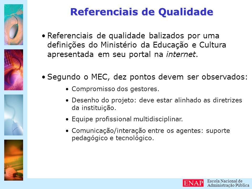Escola Nacional de Administração Pública Referenciais de Qualidade Recursos educacionais: definição de mídias.