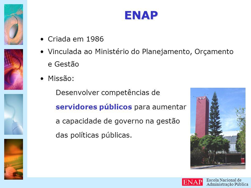 Escola Nacional de Administração Pública Cursos Oferecidos 1.