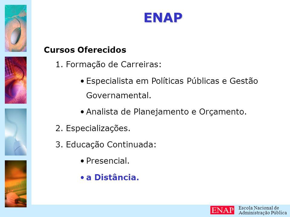 Escola Nacional de Administração Pública 1986/88 - mídia impressa.