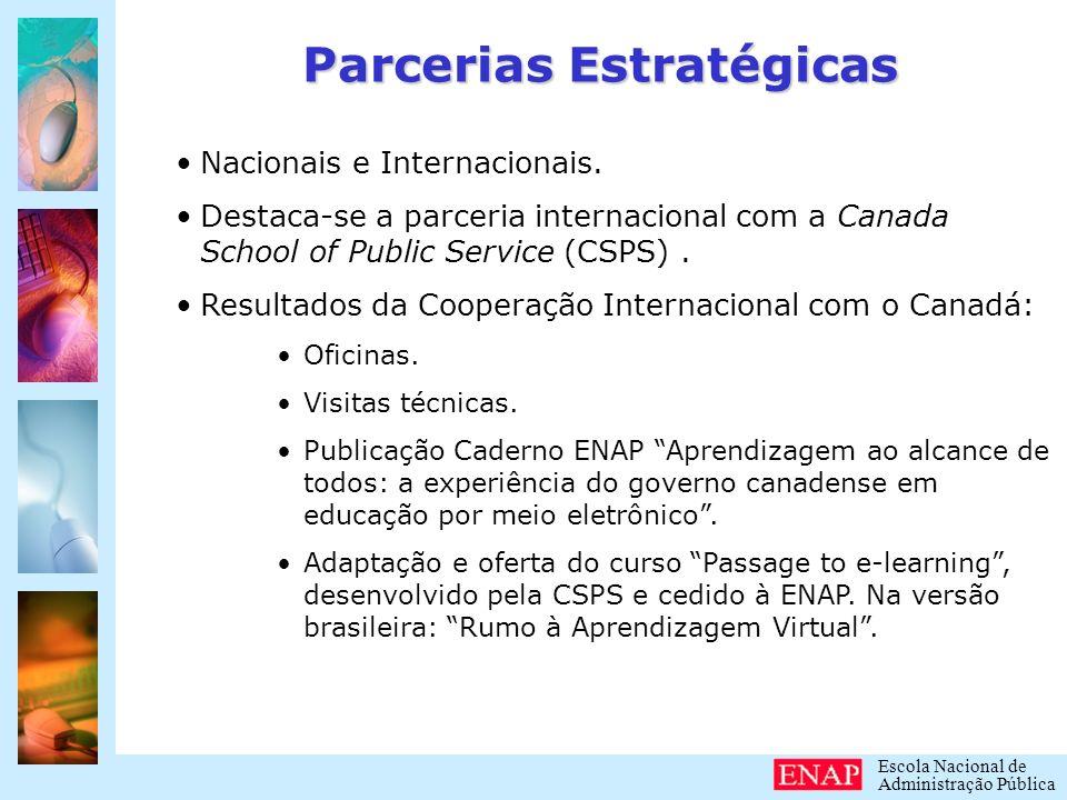 Escola Nacional de Administração Pública Processo de Adaptação do Curso Rumo a Aprendizagem Virtual Duração: 8 meses.