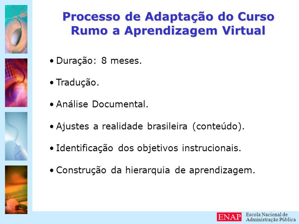 Escola Nacional de Administração Pública Proposto novo layout.
