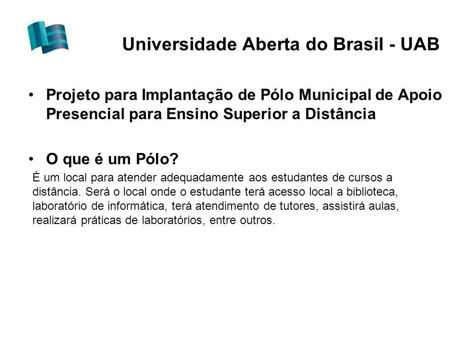 Universidade Aberta do Brasil - UAB Projeto para Implantação de Pólo Municipal de Apoio Presencial para Ensino Superior a Distância O que é um Pólo.