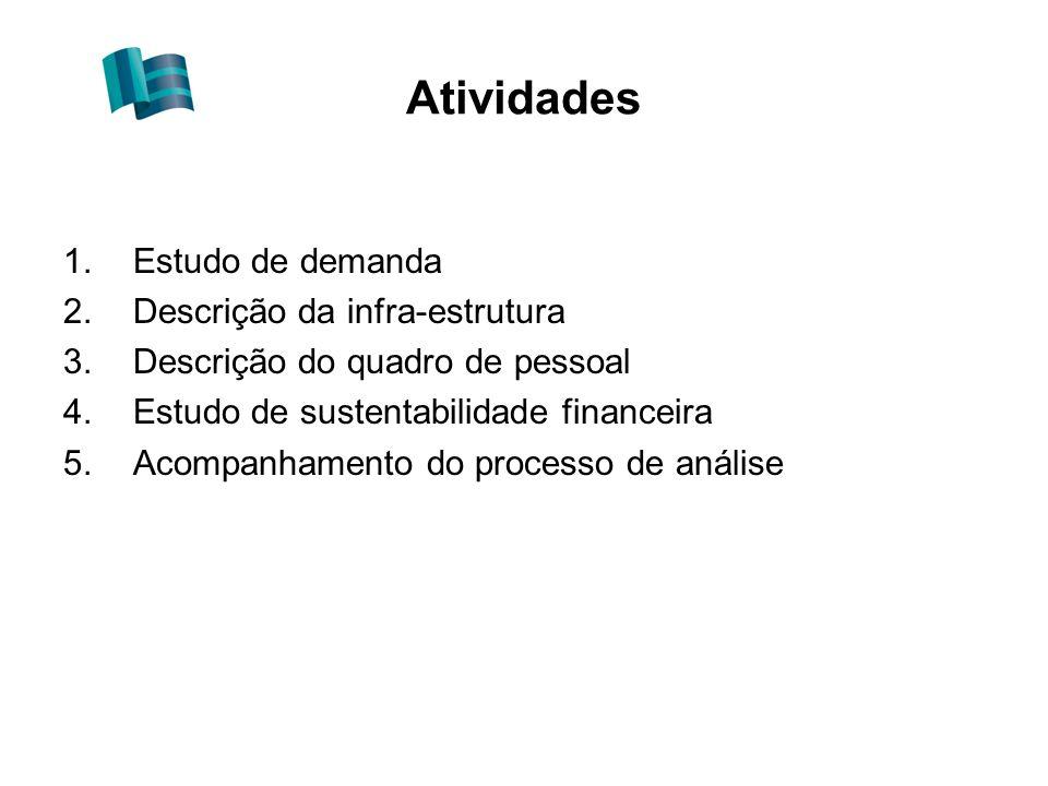 Atividades 1.Estudo de demanda 2.Descrição da infra-estrutura 3.Descrição do quadro de pessoal 4.Estudo de sustentabilidade financeira 5.Acompanhamento do processo de análise