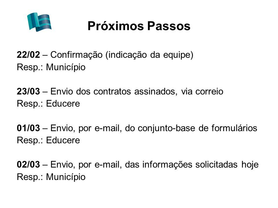 Próximos Passos 22/02 – Confirmação (indicação da equipe) Resp.: Município 23/03 – Envio dos contratos assinados, via correio Resp.: Educere 01/03 – Envio, por e-mail, do conjunto-base de formulários Resp.: Educere 02/03 – Envio, por e-mail, das informações solicitadas hoje Resp.: Município