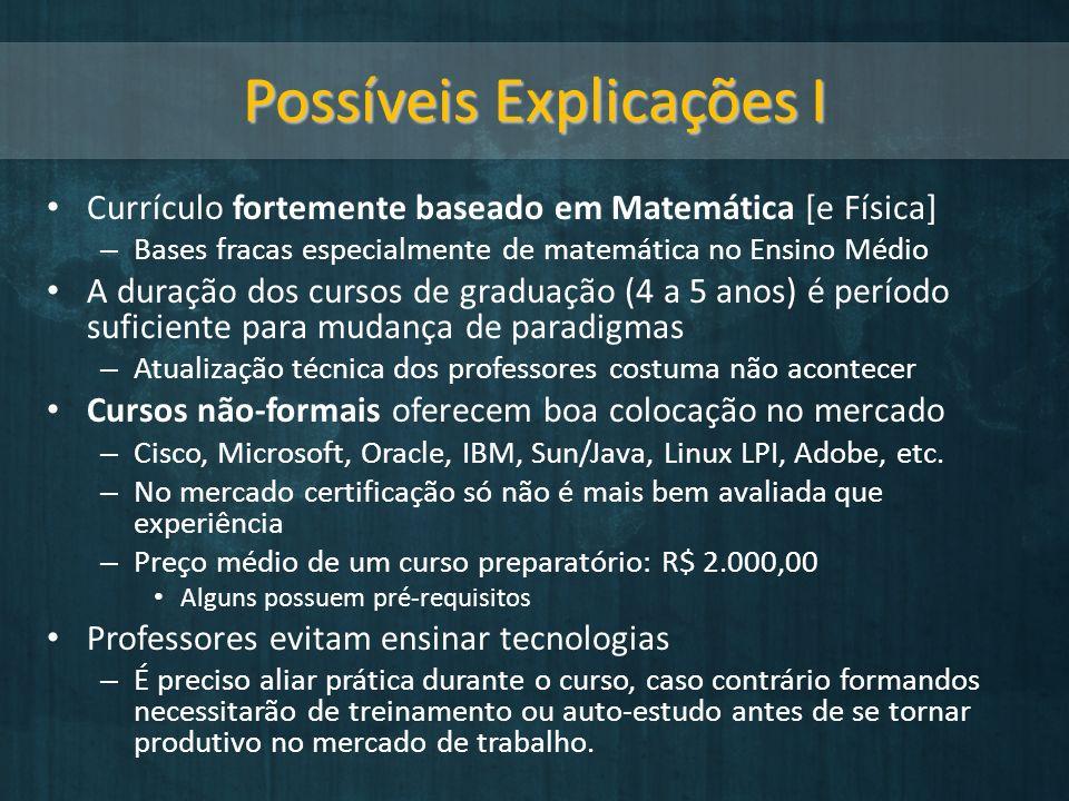 Possíveis Explicações I Currículo fortemente baseado em Matemática [e Física] – Bases fracas especialmente de matemática no Ensino Médio A duração dos