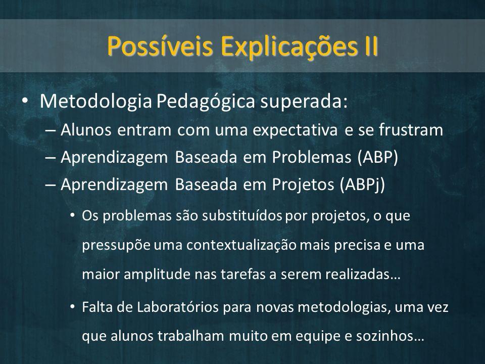 Possíveis Explicações II Metodologia Pedagógica superada: – Alunos entram com uma expectativa e se frustram – Aprendizagem Baseada em Problemas (ABP)