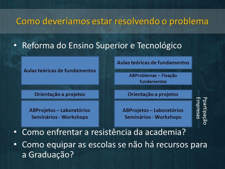 Como deveríamos estar resolvendo o problema Reforma do Ensino Superior e Tecnológico Como enfrentar a resistência da academia? Como equipar as escolas