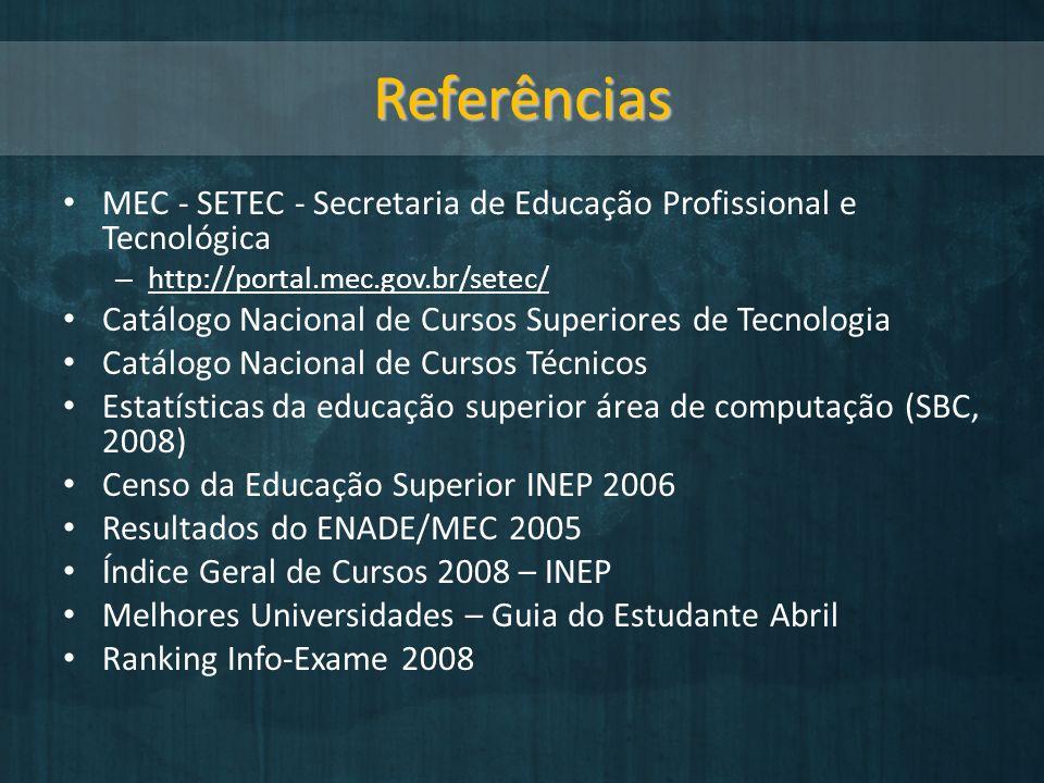 Referências MEC - SETEC - Secretaria de Educação Profissional e Tecnológica – http://portal.mec.gov.br/setec/ http://portal.mec.gov.br/setec/ Catálogo Nacional de Cursos Superiores de Tecnologia Catálogo Nacional de Cursos Técnicos Estatísticas da educação superior área de computação (SBC, 2008) Censo da Educação Superior INEP 2006 Resultados do ENADE/MEC 2005 Índice Geral de Cursos 2008 – INEP Melhores Universidades – Guia do Estudante Abril Ranking Info-Exame 2008