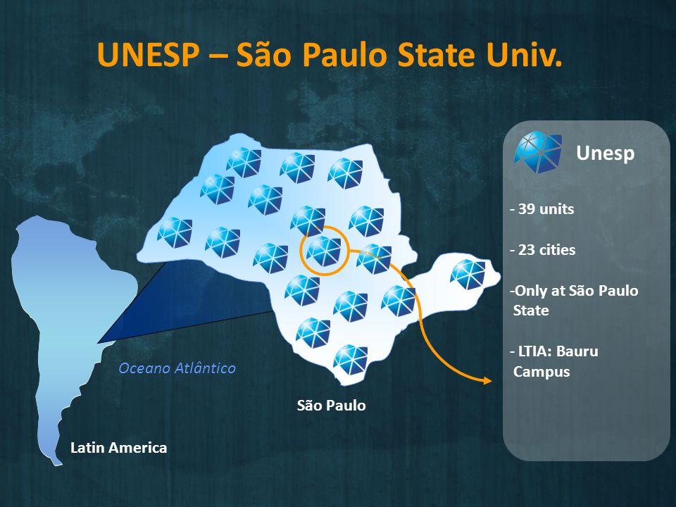 UNESP – São Paulo State Univ. Latin America São Paulo Oceano Atlântico Unesp - 39 units - 23 cities -Only at São Paulo State - LTIA: Bauru Campus