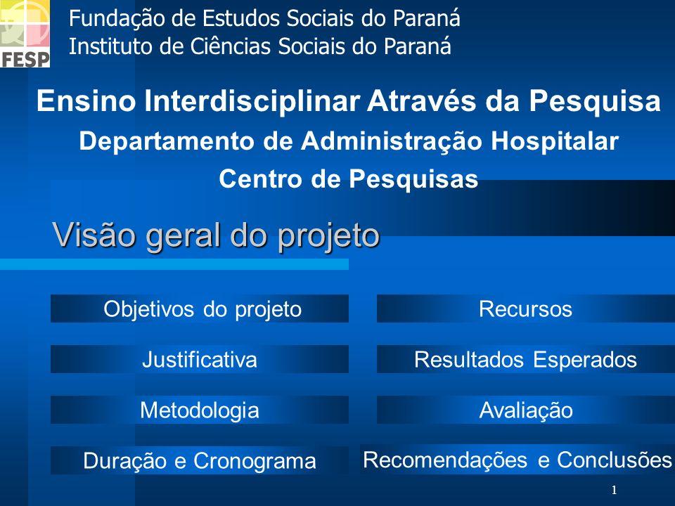 1 Visão geral do projeto Ensino Interdisciplinar Através da Pesquisa Departamento de Administração Hospitalar Centro de Pesquisas Objetivos do projeto