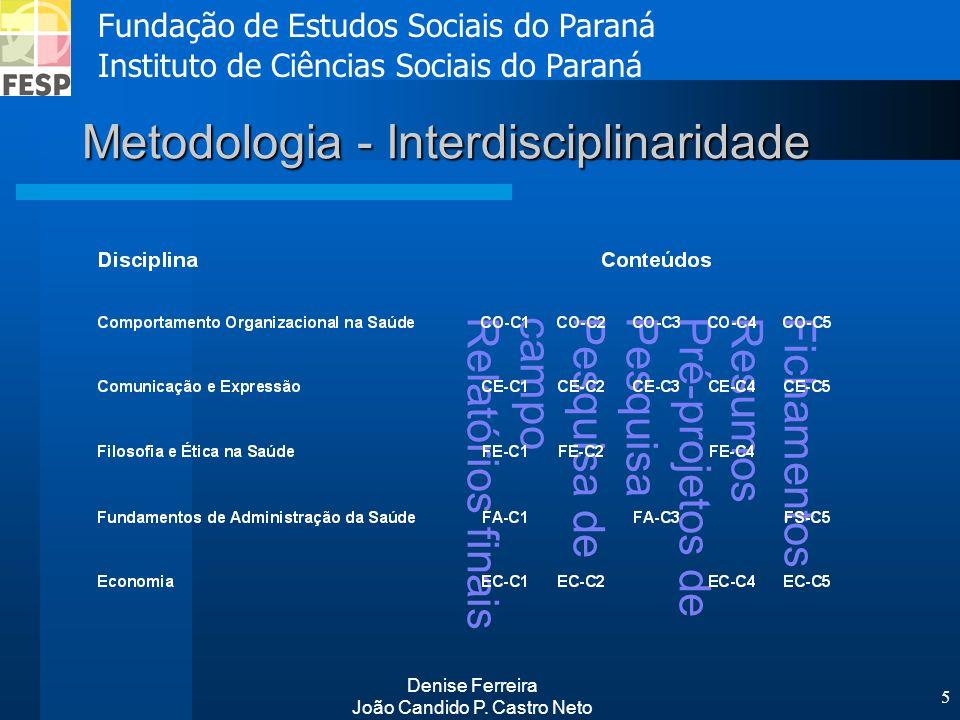 Fundação de Estudos Sociais do Paraná Instituto de Ciências Sociais do Paraná Denise Ferreira João Candido P. Castro Neto 5 FichamentosResumosPré-proj