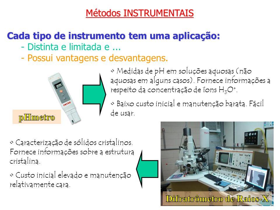 Métodos INSTRUMENTAIS Cada tipo de instrumento tem uma aplicação: - Distinta e limitada e... - Possui vantagens e desvantagens. Medidas de pH em soluç